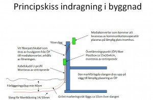 skiss_indragning2